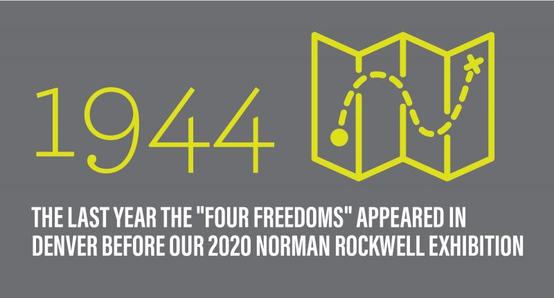 1944 was the last time the four freedoms were seen in Denver before the Norman Rockwell exhibition at the DAM