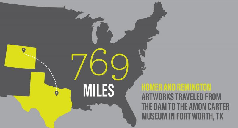 769 miles Homer and Remington paintings traveled between Denver and Ft. Worth Texas